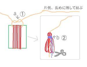 2. a糸をカードと巻いた糸の間にくぐらせ、ほどけないよう結びカードから外す。 3.a糸の長い方だけ残して b糸で上から2cm位の所を4.5回巻いて結び下の輪を切り、揃える。