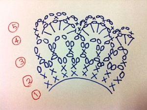 ゴムいっぱいに細編み。 図を参照。