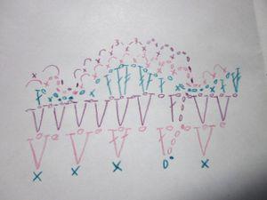 雑な部分編み図でスミマセン 山部分は 引抜編1鎖1・細編1鎖1・ 長編1鎖1・長編1鎖1長長編1鎖1・ 長々編1鎖1長編1鎖1 長編1鎖1・細編1鎖1・引抜1鎖1