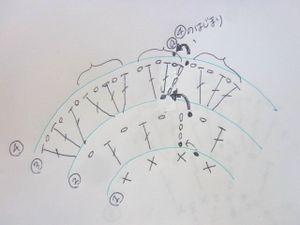 参考程度編み図① ゴム編みつける1段目から3段目まで 写真6までの部分
