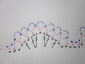 レース針4号で最後の2段フリル 山形フリルとフリルの間の部分は この小さなフリルは編みません 省略の仕方は適当なんで参考程度に