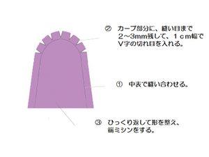 ③脇部分 表地と裏地を中表に合わせて縫う。 → カーブ部分にV字の切り込みを入れ、引っ繰り返す。 → 端に押えステッチを入れる。
